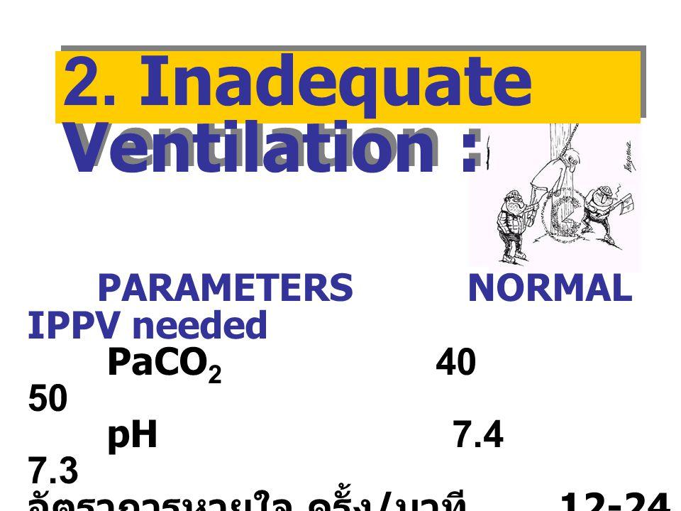 2. Inadequate Ventilation : PARAMETERS NORMAL IPPV needed PaCO 2 40 50 pH 7.4 7.3 อัตราการหายใจ ครั้ง / นาที 12-24 30