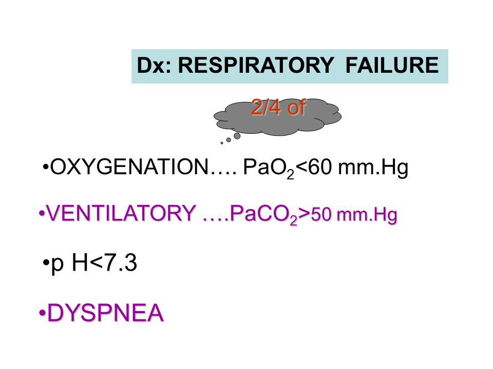Dx: RESPIRATORY FAILURE 2/4 of DYSPNEADYSPNEA p H<7.3 VENTILATORY ….PaCO 2 > 50 mm.HgVENTILATORY ….PaCO 2 > 50 mm.Hg OXYGENATION…. PaO 2 <60 mm.Hg