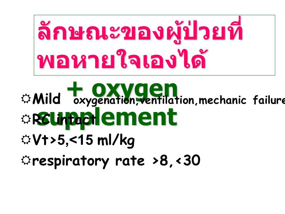 ลักษณะของผู้ป่วยที่ พอหายใจเองได้ + oxygen supplement  Mild oxygenation,ventilation,mechanic failure  RC intact  Vt>5,<15 ml/kg  respiratory rate