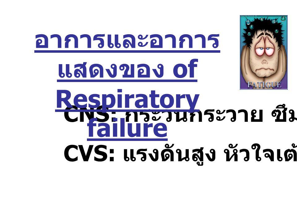 CNS: กระวนกระวาย ซึม อาการและอาการ แสดงของ of Respiratory failure CVS: แรงดันสูง หัวใจเต้นเร็ว ต่อมากด