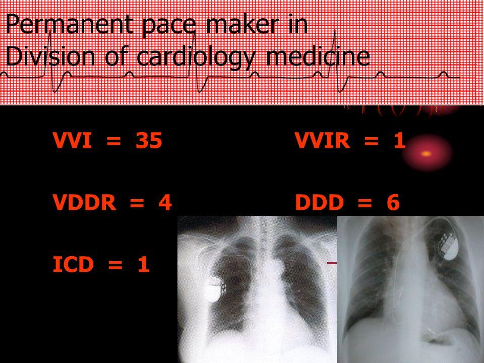 Permanent pace maker in Division of cardiology medicine VVI = 35VVIR = 1 VDDR = 4DDD = 6 ICD = 1
