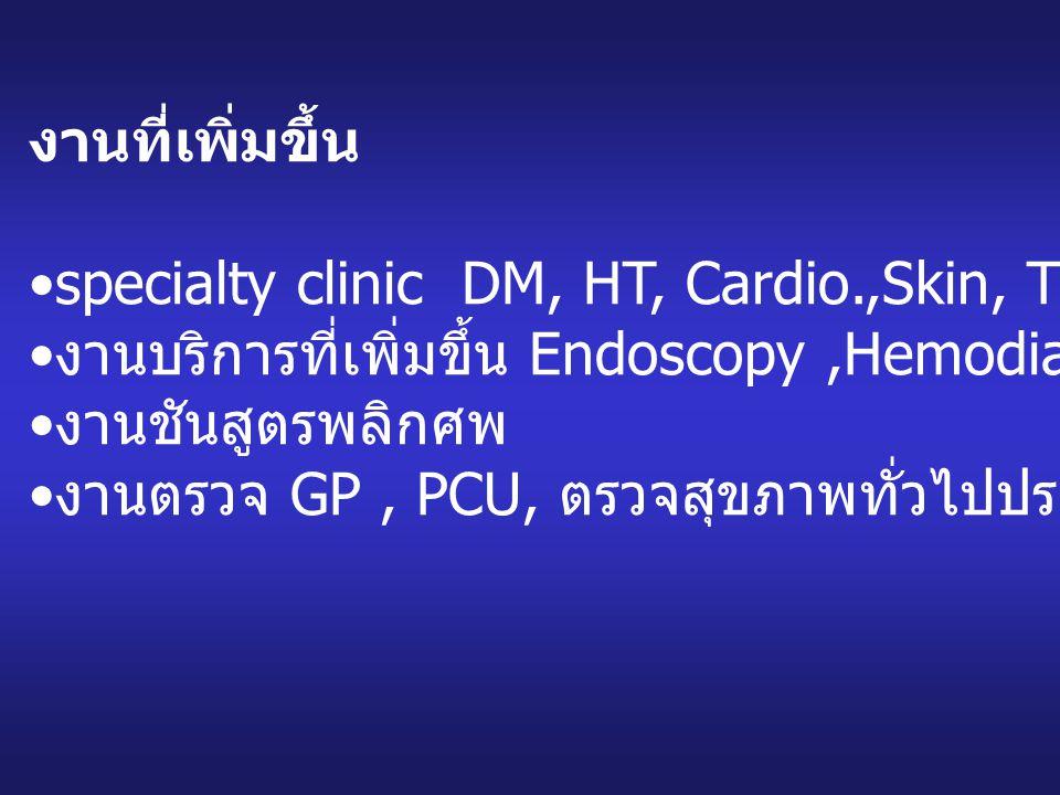 งานที่เพิ่มขึ้น specialty clinic DM, HT, Cardio.,Skin, TB, ARV,Nephro ฯลฯ งานบริการที่เพิ่มขึ้น Endoscopy,Hemodialysis,echo cardiogram งานชันสูตรพลิกศ