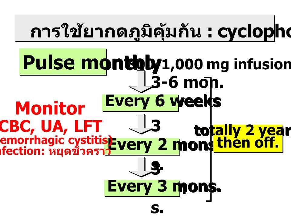 การใช้ยากดภูมิคุ้มกัน : cyclophosphamide Pulse monthly 800-1,000 mg infusion in 30 min 3-6 mon. Every 6 weeks 3 mon s. Every 2 mons. 3 mon s. Every 3