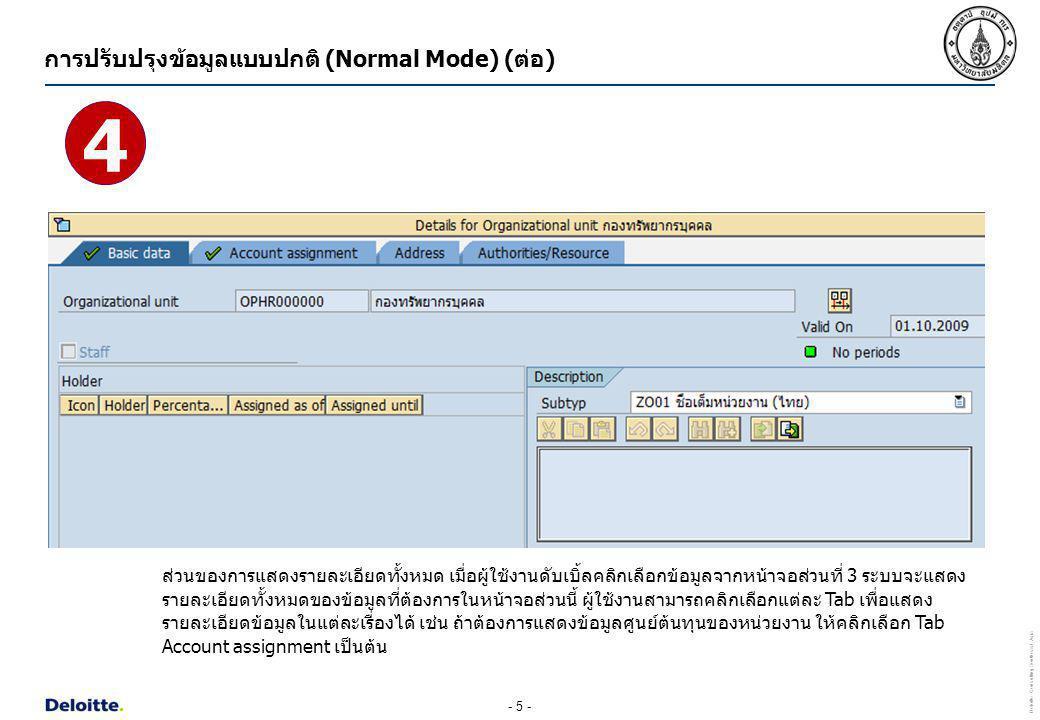 - 6 - Deloitte Consulting Southeast Asia หัวข้อการอบรมระบบการจัดการโครงสร้างองค์กร (Organizational Management) 1.ภาพรวมของระบบการจัดการโครงสร้างองค์กร (Organizational Management Overview) 2.การปรับปรุงข้อมูลแบบปกติ (Normal Mode) 3.การปรับปรุงข้อมูลแบบผู้เชี่ยวชาญ (Expert Mode) 4.ข้อมูลหลักหน่วยงาน (Organizational Unit) 5.ข้อมูลหลักตำแหน่งงาน (Job) 6.ข้อมูลหลักตำแหน่ง (Position) 7.รายงานมาตรฐาน (Standard Report)