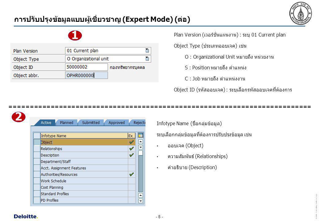 - 8 - Deloitte Consulting Southeast Asia การปรับปรุงข้อมูลแบบผู้เชี่ยวชาญ (Expert Mode) (ต่อ) 1 2 Plan Version (เวอร์ชั่นแผนงาน) : ระบุ 01 Current pla