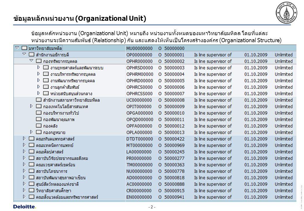 - 2 - Deloitte Consulting Southeast Asia ข้อมูลหลักหน่วยงาน (Organizational Unit) ข้อมูลหลักหน่วยงาน (Organizational Unit) หมายถึง หน่วยงานทั้งหมดของม