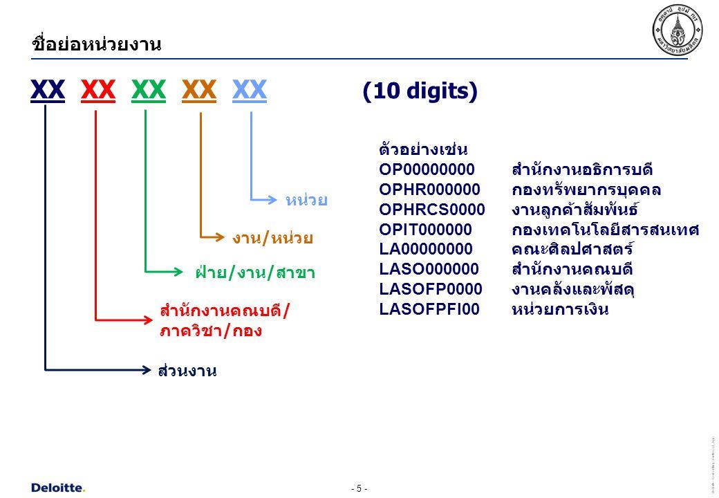- 5 - Deloitte Consulting Southeast Asia ชื่อย่อหน่วยงาน XX XX XX XX XX (10 digits) สำนักงานคณบดี/ ภาควิชา/กอง ฝ่าย/งาน/สาขา งาน/หน่วย หน่วย ส่วนงาน ต