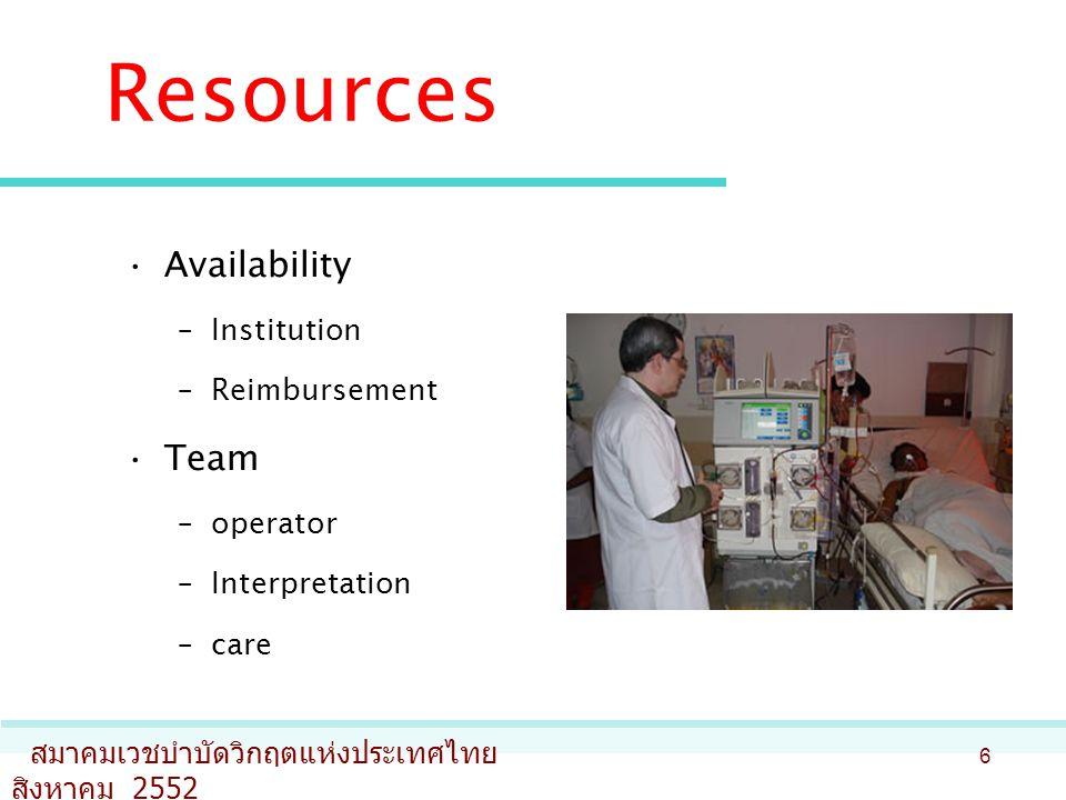 Resources Availability –Institution –Reimbursement Team –operator –Interpretation –care