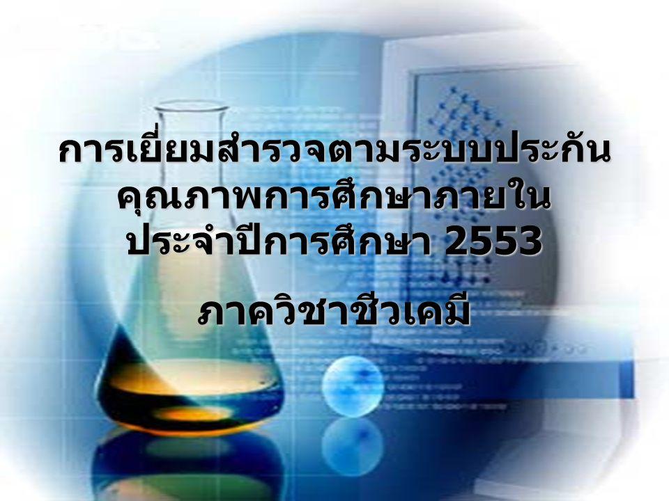 การเยี่ยมสำรวจตามระบบประกัน คุณภาพการศึกษาภายใน ประจำปีการศึกษา 2553 ภาควิชาชีวเคมี