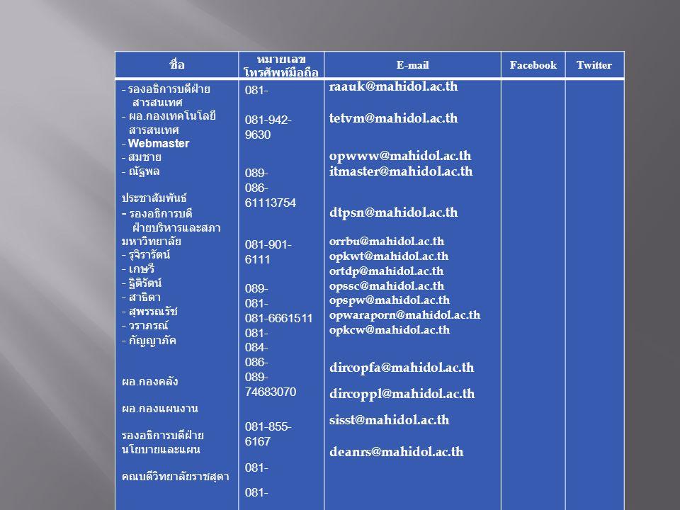ชื่อ หมายเลข โทรศัพท์มือถือ E-mailFacebookTwitter - รองอธิการบดีฝ่าย สารสนเทศ - ผอ. กองเทคโนโลยี สารสนเทศ - Webmaster - สมชาย - ณัฐพล ประชาสัมพันธ์ -
