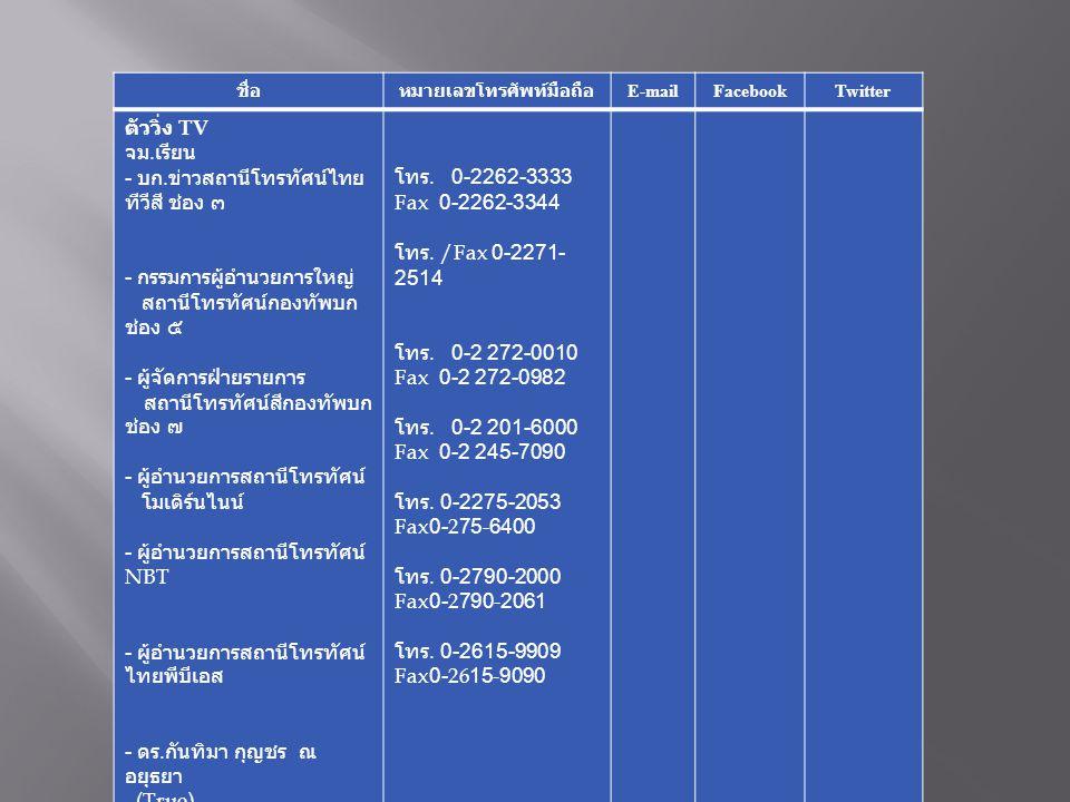 ชื่อหมายเลขโทรศัพท์มือถือ E-mailFacebookTwitter ตัววิ่ง TV จม. เรียน - บก. ข่าวสถานีโทรทัศน์ไทย ทีวีสี ช่อง ๓ - กรรมการผู้อำนวยการใหญ่ สถานีโทรทัศน์กอ