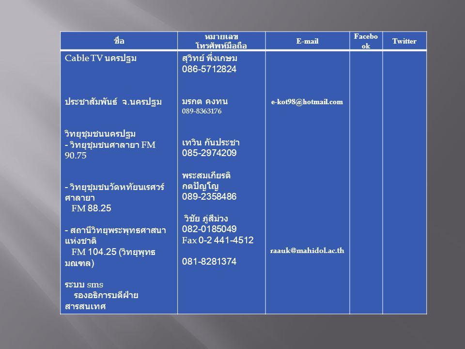 ชื่อ หมายเลข โทรศัพท์มือถือ E-mail Facebo ok Twitter Cable TV นครปฐม ประชาสัมพันธ์ จ. นครปฐม วิทยุชุมชนนครปฐม - วิทยุชุมชนศาลายา FM 90.75 - วิทยุชุมชน
