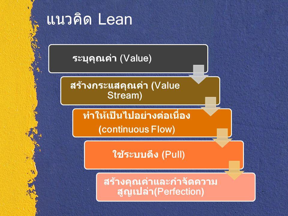 แนวคิด Lean ระบุคุณค่า (Value) สร้างกระแสคุณค่า (Value Stream) ทำให้เป็นไปอย่างต่อเนื่อง (continuous Flow) ใช้ระบบดึง (Pull) สร้างคุณค่าและกำจัดความ ส