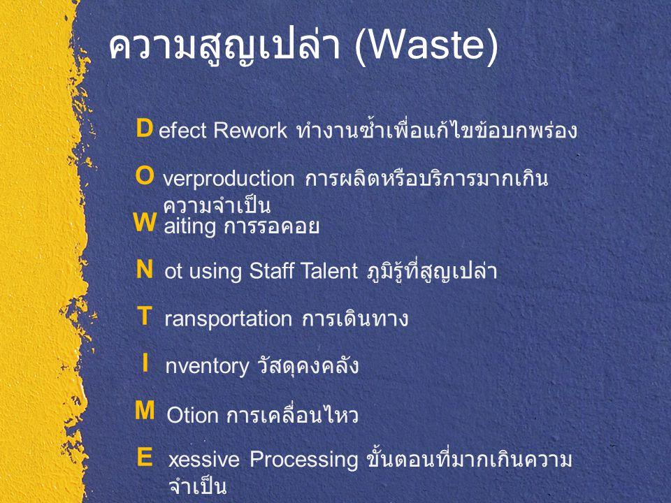 ความสูญเปล่า (Waste) DOWNTIMEDOWNTIME efect Rework ทำงานซ้ำเพื่อแก้ไขข้อบกพร่อง verproduction การผลิตหรือบริการมากเกิน ความจำเป็น aiting การรอคอย ot u