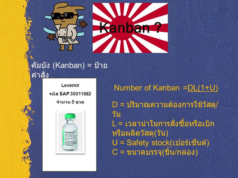 Kanban ? คัมบัง (Kanban) = ป้าย คำสั่ง Levemir รหัส SAP 30011682 จำนวน 5 ขวด D = ปริมาณความต้องการใช้วัสดุ / วัน L = เวลานำในการสั่งซื้อหรือเบิก หรือผ