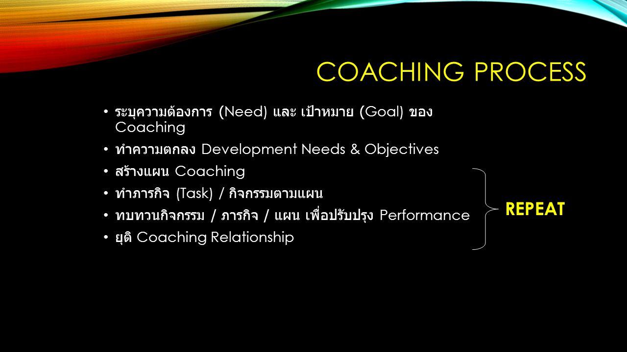 COACHING PROCESS ระบุความต้องการ (Need) และ เป้าหมาย (Goal) ของ Coaching ทำความตกลง Development Needs & Objectives สร้างแผน Coaching ทำภารกิจ (Task) / กิจกรรมตามแผน ทบทวนกิจกรรม / ภารกิจ / แผน เพื่อปรับปรุง Performance ยุติ Coaching Relationship REPEAT