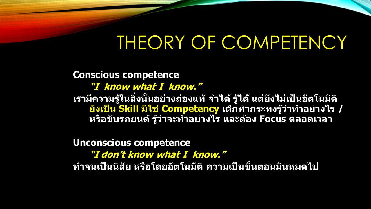 THEORY OF COMPETENCY Conscious competence I know what I know. เรามีความรู้ในสิ่งนั้นอย่างถ่องแท้ จำได้ รู้ได้ แต่ยังไม่เป็นอัตโนมัติ ยังเป็น Skill มิใช่ Competency เด็กทำกระทงรู้ว่าทำอย่างไร / หรือขับรถยนต์ รู้ว่าจะทำอย่างไร และต้อง Focus ตลอดเวลา Unconscious competence I don't know what I know. ทำจนเป็นนิสัย หรือโดยอัตโนมัติ ความเป็นขั้นตอนมันหมดไป