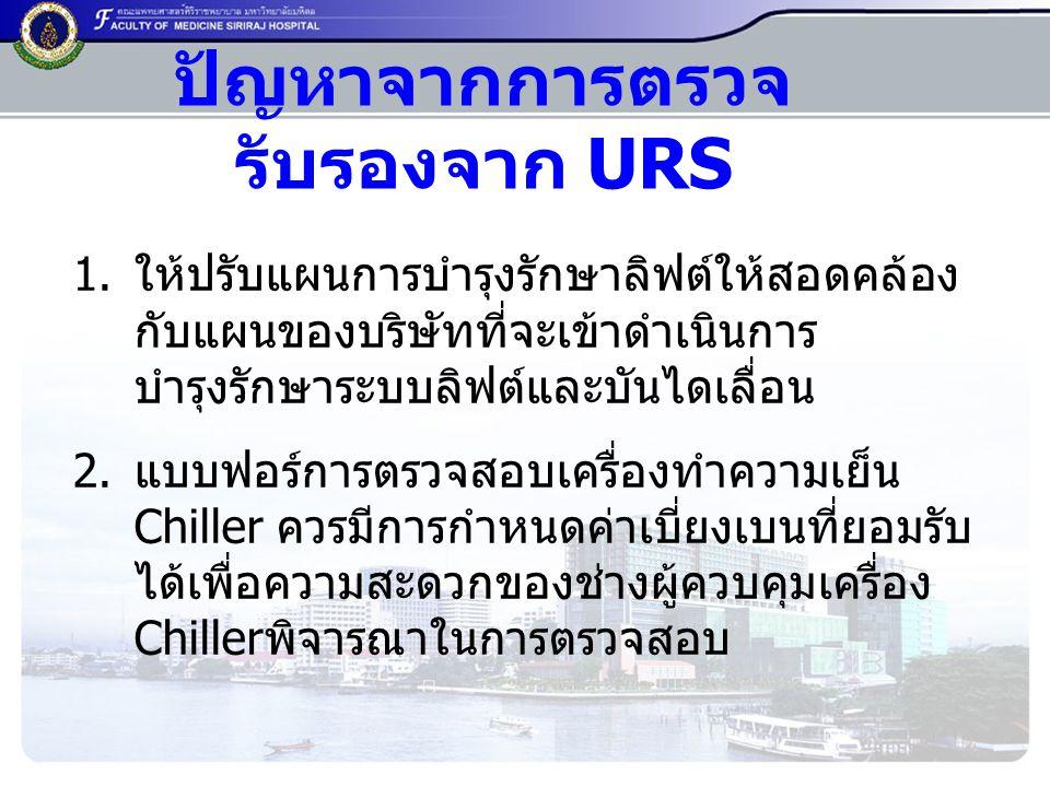 ปัญหาจากการตรวจ รับรองจาก URS 1.