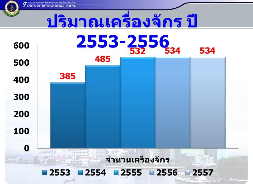 ปริมาณเครื่องจักร ปี 2553-2556