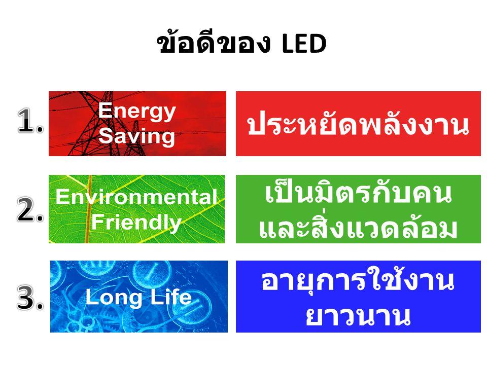 ข้อดีของ LED ประหยัดพลังงาน เป็นมิตรกับคน และสิ่งแวดล้อม อายุการใช้งาน ยาวนาน