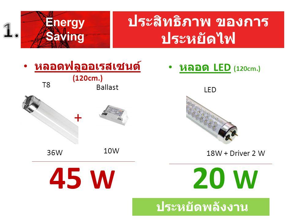 หลอดฟลูออเรสเซนต์ (120cm.) หลอด LED (120cm.) + 36W 10W 20 W T8 LED Ballast 45 W 18W + Driver 2 W ประสิทธิภาพ ของการ ประหยัดไฟ ประหยัดพลังงาน ประมาณ 55 %