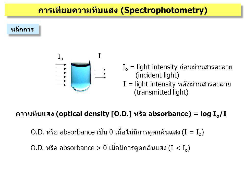IoIo I ความทึบแสง (optical density [O.D.] หรือ absorbance) = log I o /I O.D. หรือ absorbance เป็น 0 เมื่อไม่มีการดูดกลืนแสง (I = I o ) O.D. หรือ absor