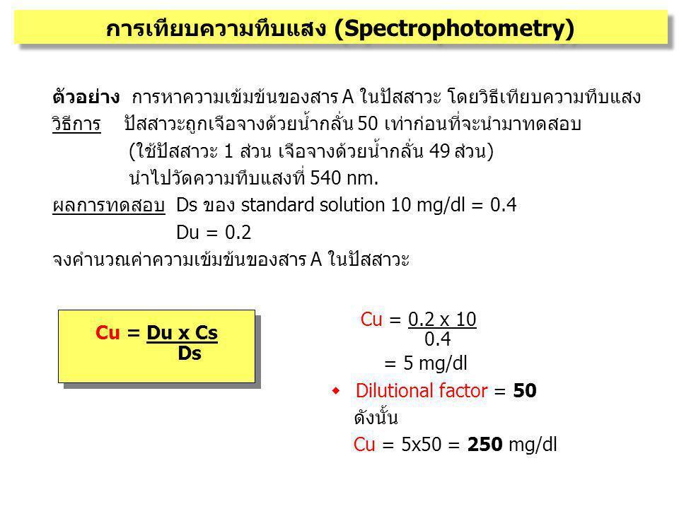 การเทียบความทึบแสง (Spectrophotometry) ตัวอย่าง การหาความเข้มข้นของสาร A ในปัสสาวะ โดยวิธีเทียบความทึบแสง วิธีการ ปัสสาวะถูกเจือจางด้วยน้ำกลั่น 50 เท่