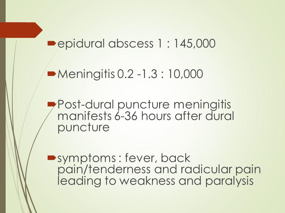  epidural abscess 1 : 145,000  Meningitis 0.2 -1.3 : 10,000  Post-dural puncture meningitis manifests 6-36 hours after dural puncture  symptoms :
