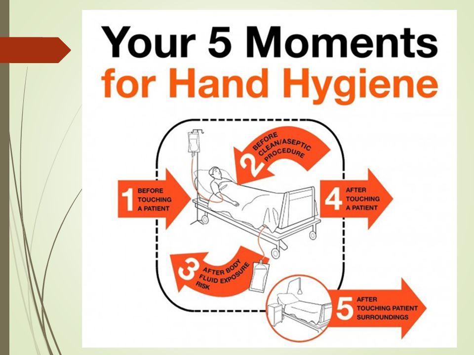 A. Hand Hygiene