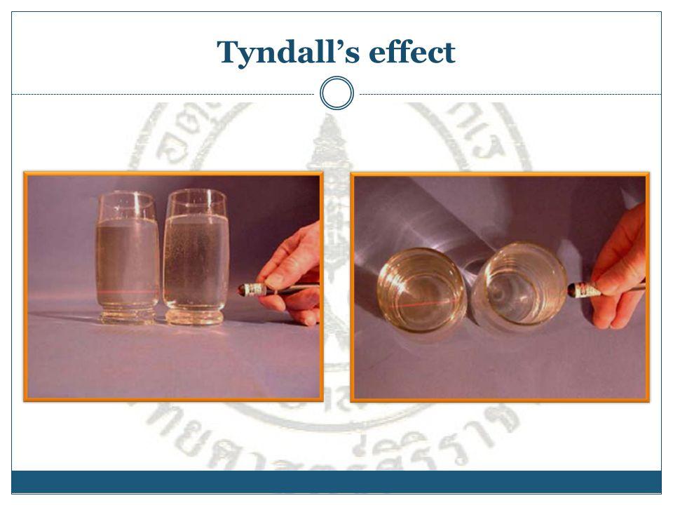 Tyndall's effect