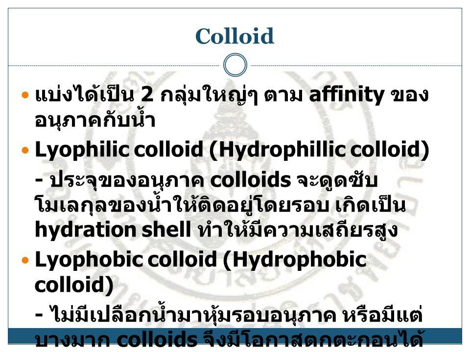 Colloid แบ่งได้เป็น 2 กลุ่มใหญ่ๆ ตาม affinity ของ อนุภาคกับน้ำ Lyophilic colloid (Hydrophillic colloid) - ประจุของอนุภาค colloids จะดูดซับ โมเลกุลของน