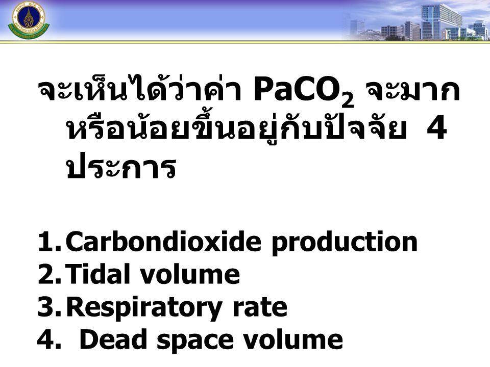 จะเห็นได้ว่าค่า PaCO 2 จะมาก หรือน้อยขึ้นอยู่กับปัจจัย 4 ประการ 1.Carbondioxide production 2.Tidal volume 3.Respiratory rate 4. Dead space volume