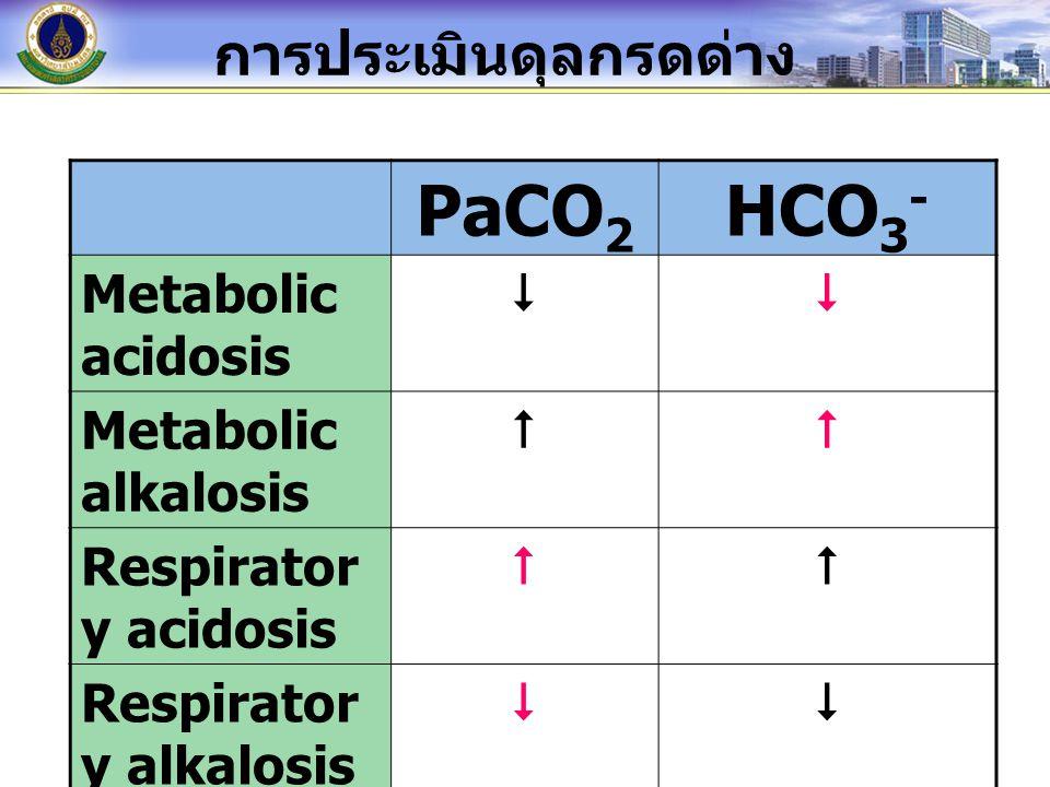 การประเมินดุลกรดด่าง PaCO 2 HCO 3 - Metabolic acidosis  Metabolic alkalosis  Respirator y acidosis  Respirator y alkalosis 