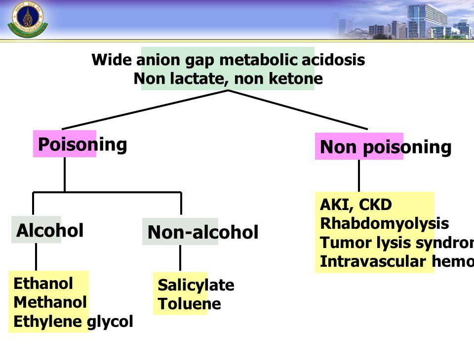 Wide anion gap metabolic acidosis Non lactate, non ketone Poisoning Non poisoning Alcohol Non-alcohol Ethanol Methanol Ethylene glycol Salicylate Toluene AKI, CKD Rhabdomyolysis Tumor lysis syndrome Intravascular hemolysis