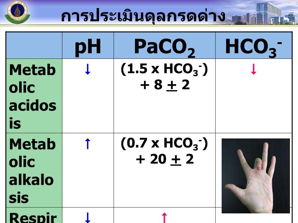 การประเมินดุลกรดด่าง pHPaCO 2 HCO 3 - Metab olic acidos is  (1.5 x HCO 3 - ) + 8 + 2  Metab olic alkalo sis  (0.7 x HCO 3 - ) + 20 + 2  Respir ato