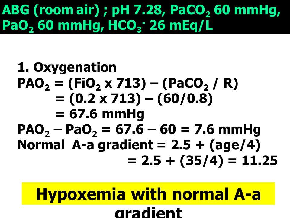 ABG (room air) ; pH 7.28, PaCO 2 60 mmHg, PaO 2 60 mmHg, HCO 3 - 26 mEq/L 1.Oxygenation PAO 2 = (FiO 2 x 713) – (PaCO 2 / R) = (0.2 x 713) – (60/0.8)