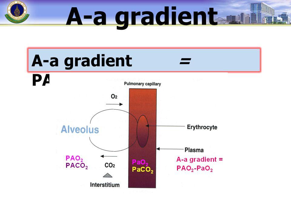 โดยที่ 713 เป็นค่าที่ได้จากความดัน 1 บรรยากาศ (1 atm = 760 mmHg, ความดันน้ำ = 47 mmHg) = 760 – 47 R (RQ) (respiratory quotient) = CO 2 production/ O 2 consumption (normal RQ = 0.8) ถ้าใช้ FiO 2 0.6 ค่า R = 1.0 A-a gradient PAO 2 = (FiO 2 x 713) – (PaCO 2 / R) Normal A-a gradient = 2.5 + (age/4)