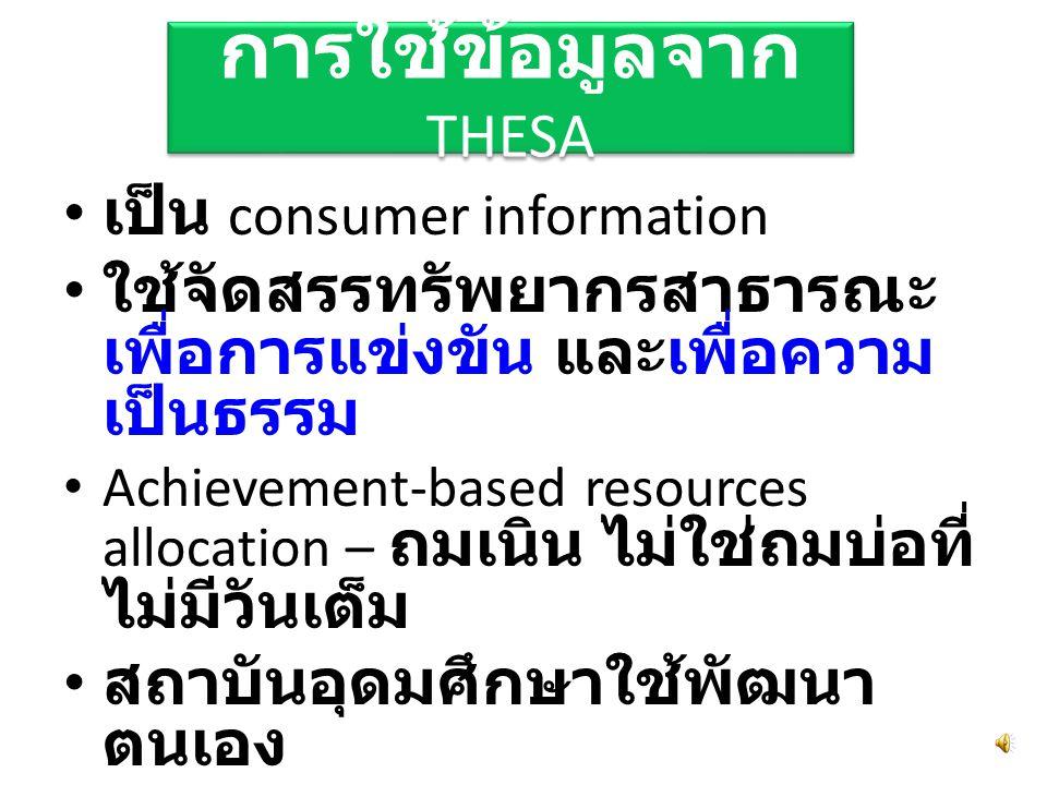 ข้อเสนอการใช้ ประโยชน์ GUR ศึกษา ตีความ นำมา สังเคราะห์ใช้พัฒนาระบบ อศ. ของเราเอง ใช้ National (Thai) Higher Education Statistics เป็นตัวขับเคลื่อน TH