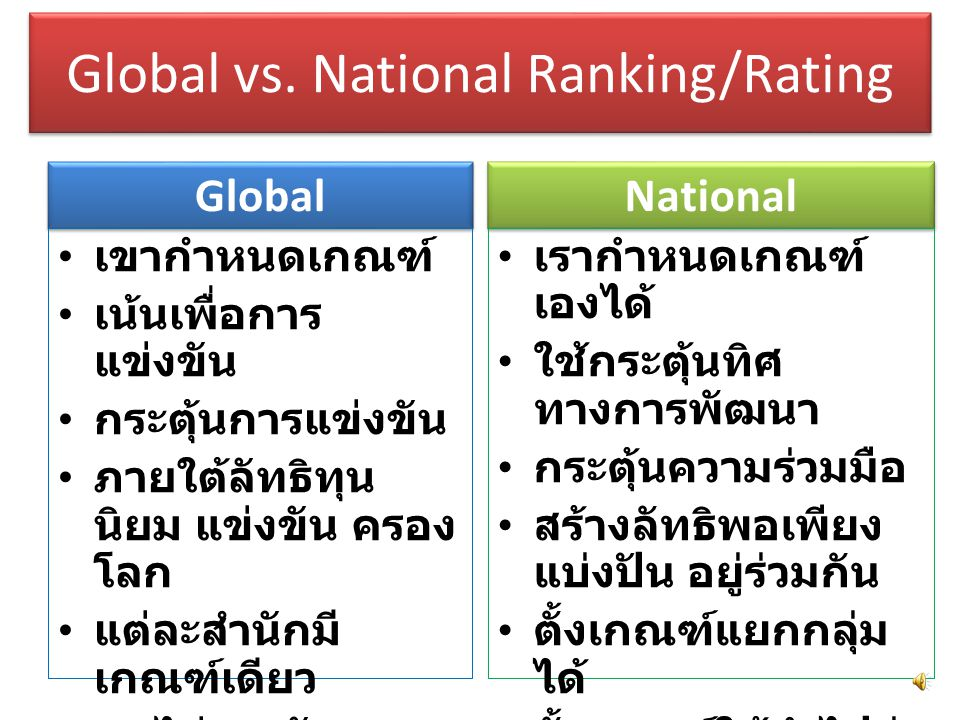 ประเทศใช้ U Ranking เพื่อ แสดง competitiveness ด้าน อุดมศึกษาของประเทศ National Image Pick winners จัดสรรทรัพยากร