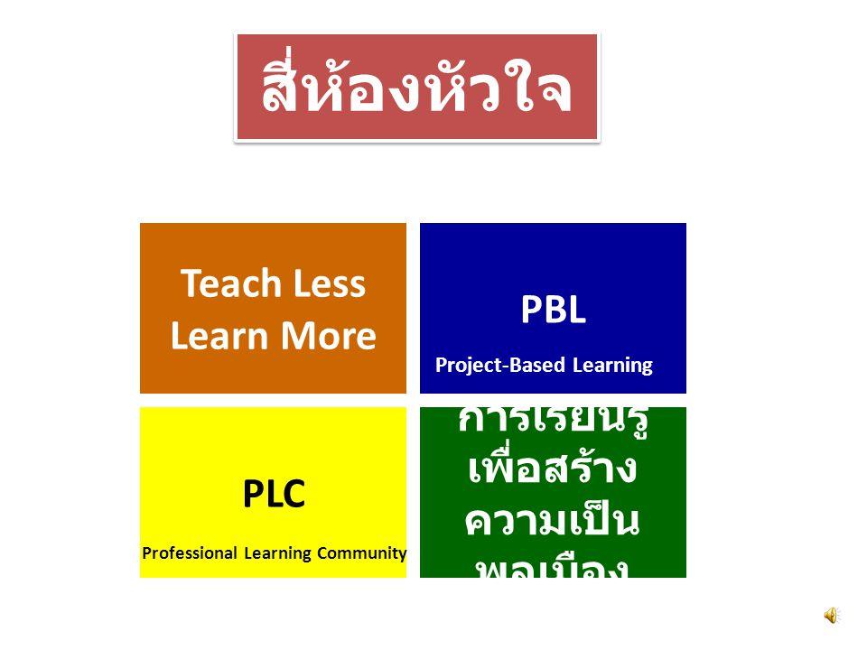 Competency ของ บัณฑิต ความ เป็น พลเมือ ง 21 st Century Skills Professional Skills