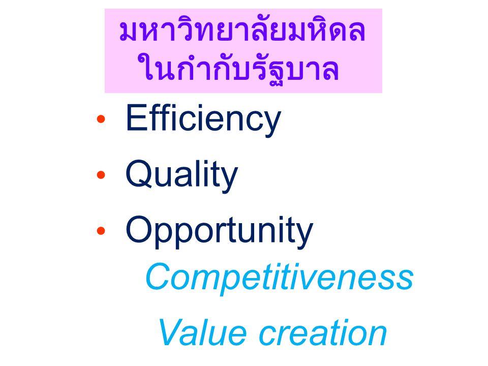 Efficiency Quality Opportunity มหาวิทยาลัยมหิดล ในกำกับรัฐบาล Competitiveness Value creation