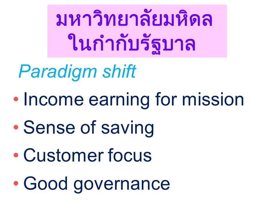 Paradigm shift Income earning for mission Sense of saving Customer focus Good governance มหาวิทยาลัยมหิดล ในกำกับรัฐบาล
