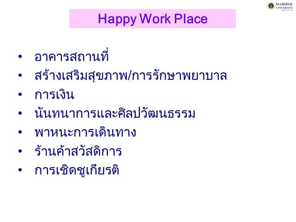 อาคารสถานที่ สร้างเสริมสุขภาพ/การรักษาพยาบาล การเงิน นันทนาการและศิลปวัฒนธรรม พาหนะการเดินทาง ร้านค้าสวัสดิการ การเชิดชูเกียรติ Happy Work Place
