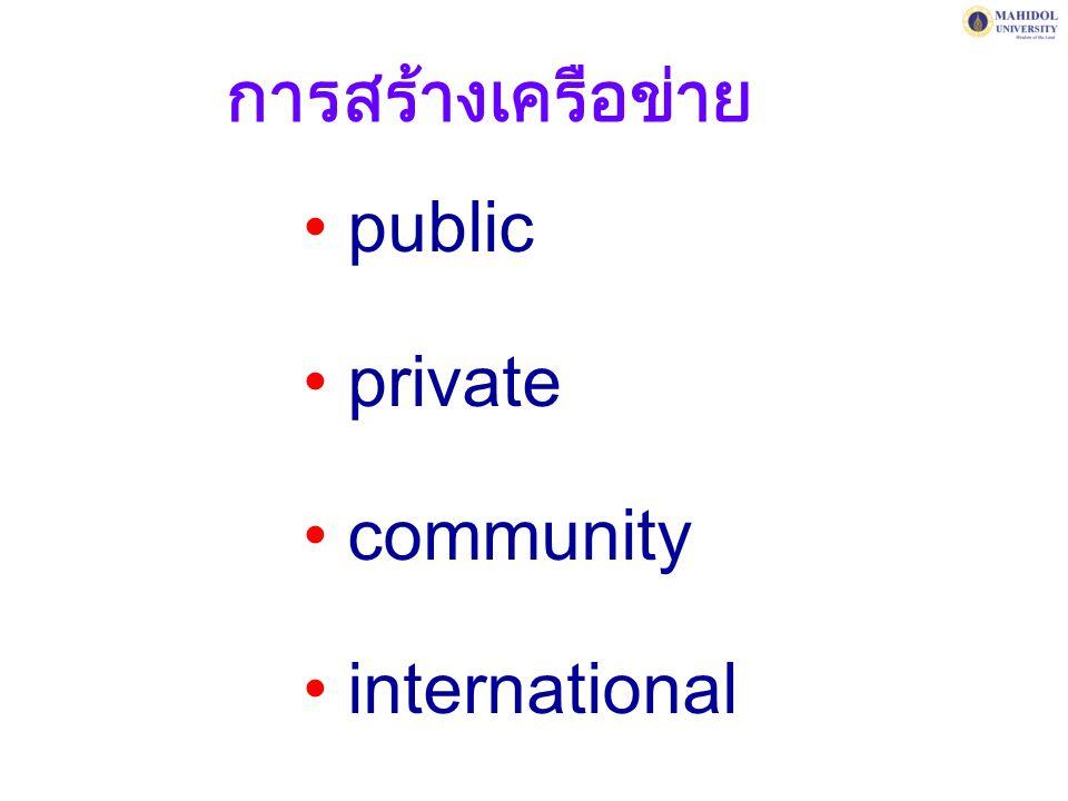 public private community international การสร้างเครือข่าย