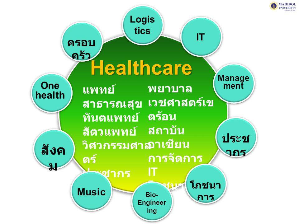 Healthcare แพทย์ สาธารณสุข ทันตแพทย์ สัตวแพทย์ วิศวกรรมศาส ตร์ ประชากร ฯลฯ พยาบาล เวชศาสตร์เข ตร้อน สถาบัน อาเซียน การจัดการ IT โภชนาการ ครอบ ครัว Log