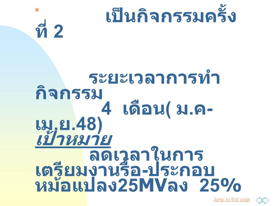 Jump to first page เป็นกิจกรรมครั้ง ที่ 2 ระยะเวลาการทำ กิจกรรม 4 เดือน ( ม. ค - เม. ย.48) เป้าหมาย ลดเวลาในการ เตรียมงานรื้อ - ประกอบ หม้อแปลง 25MV ล