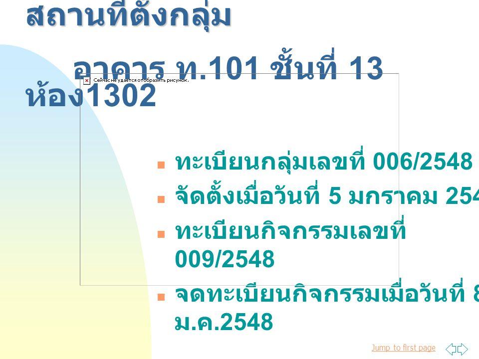 Jump to first page สถานที่ตั้งกลุ่ม สถานที่ตั้งกลุ่ม อาคาร ท.101 ชั้นที่ 13 ห้อง 1302 ทะเบียนกลุ่มเลขที่ 006/2548 จัดตั้งเมื่อวันที่ 5 มกราคม 2548 ทะเ
