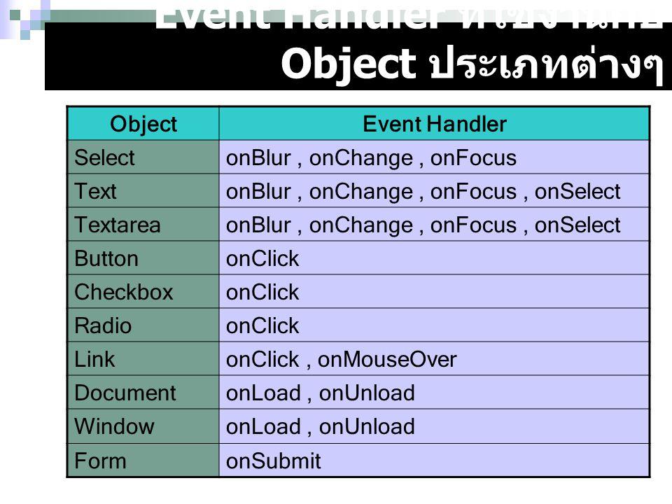 Event Handler ที่ใช้งานกับ Object ประเภทต่างๆ ObjectEvent Handler SelectonBlur, onChange, onFocus TextonBlur, onChange, onFocus, onSelect TextareaonBl
