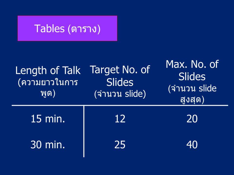 Tables (ตาราง) Length of Talk (ความยาวในการ พูด) Target No.