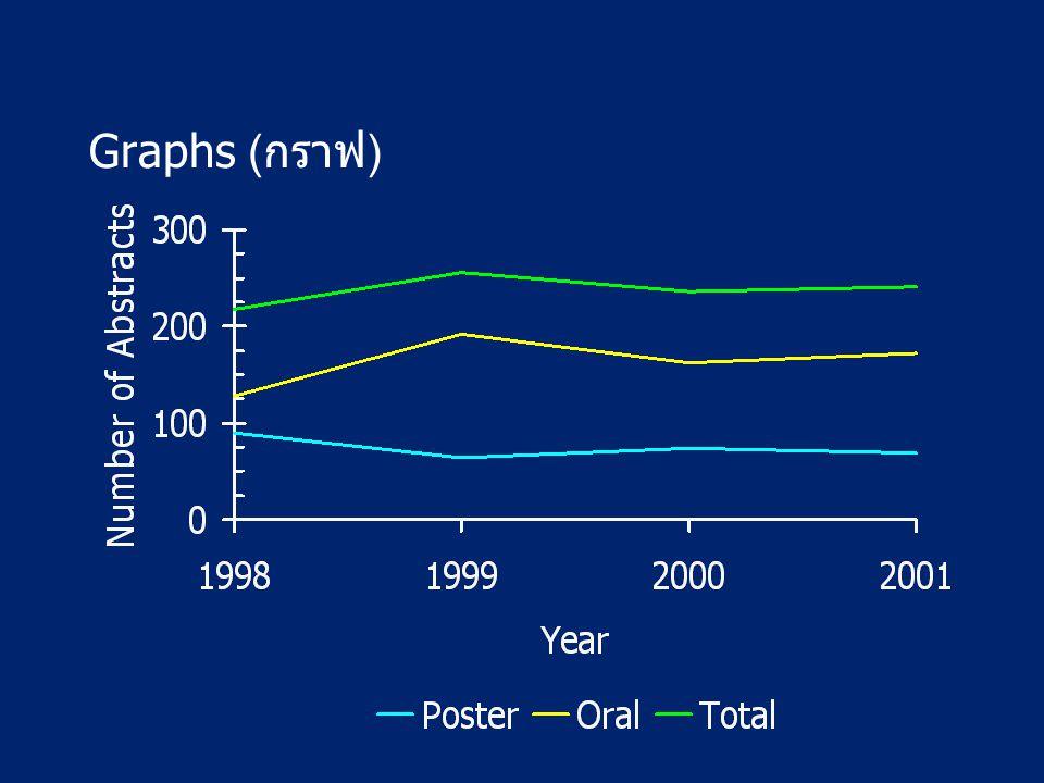 Graphs (กราฟ)